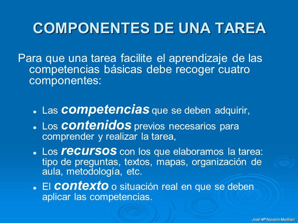 COMPONENTES DE UNA TAREA