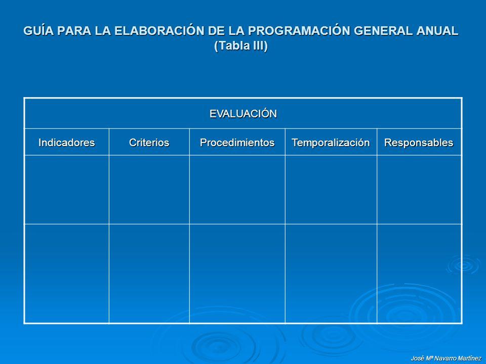 GUÍA PARA LA ELABORACIÓN DE LA PROGRAMACIÓN GENERAL ANUAL (Tabla III)