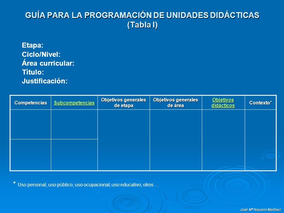 GUÍA PARA LA PROGRAMACIÓN DE UNIDADES DIDÁCTICAS (Tabla I)