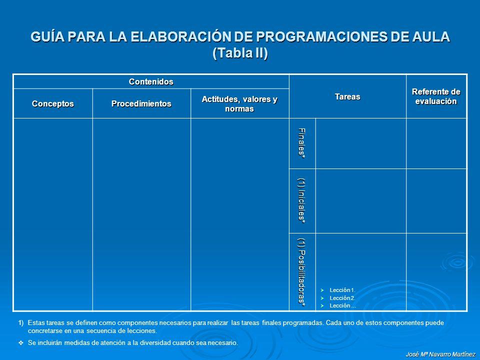 GUÍA PARA LA ELABORACIÓN DE PROGRAMACIONES DE AULA (Tabla II)