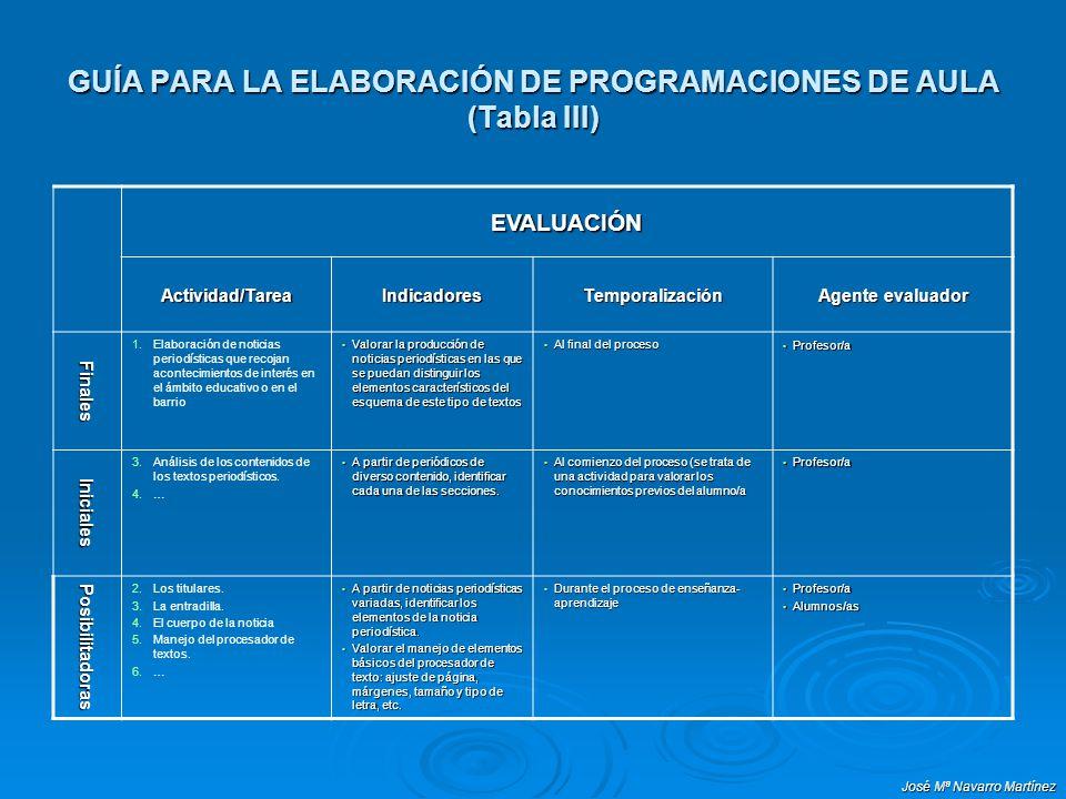 GUÍA PARA LA ELABORACIÓN DE PROGRAMACIONES DE AULA (Tabla III)