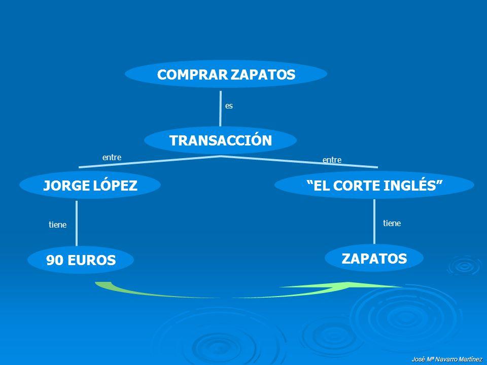COMPRAR ZAPATOS TRANSACCIÓN JORGE LÓPEZ EL CORTE INGLÉS 90 EUROS