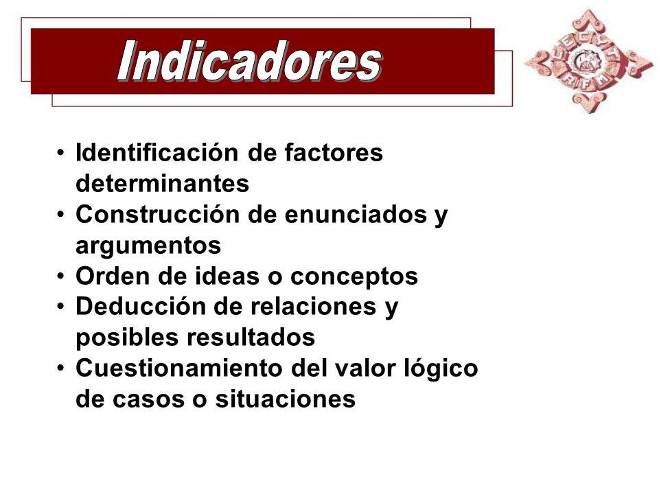 Indicadores Identificación de factores determinantes