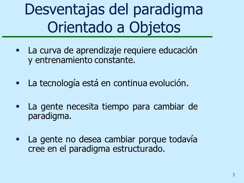 Desventajas del paradigma Orientado a Objetos