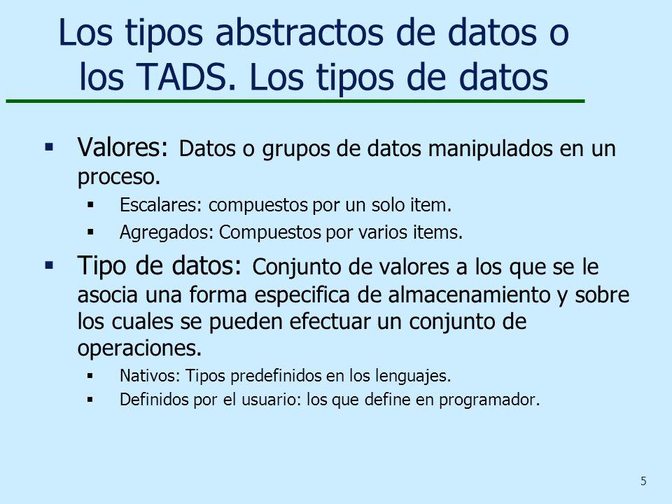 Los tipos abstractos de datos o los TADS. Los tipos de datos