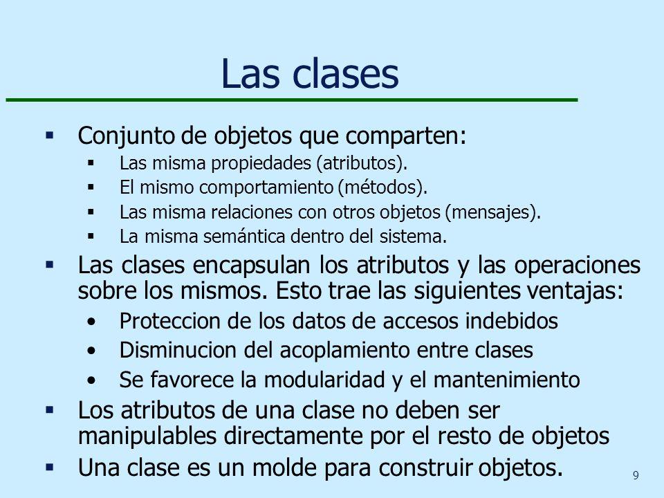 Las clases Conjunto de objetos que comparten: