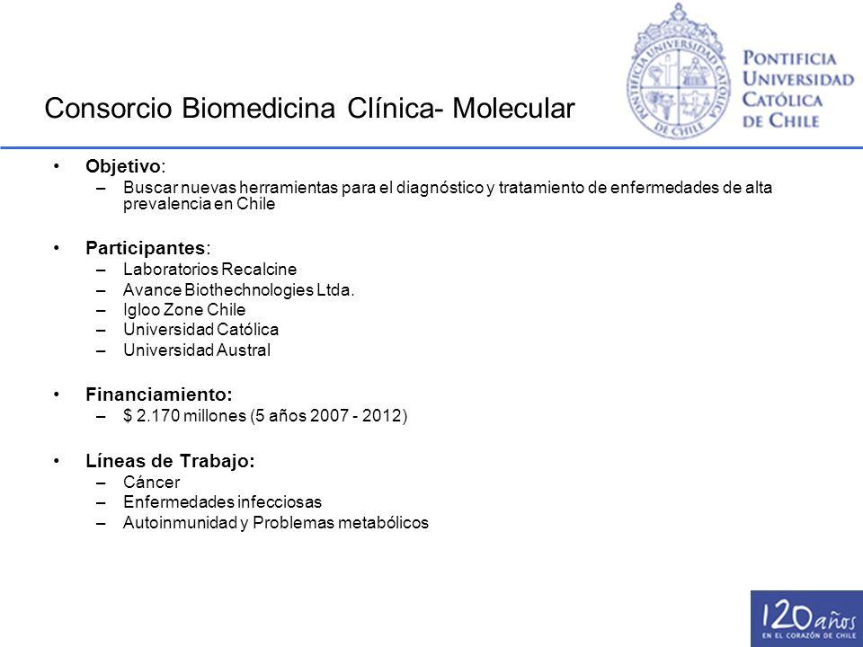 Consorcio Biomedicina Clínica- Molecular