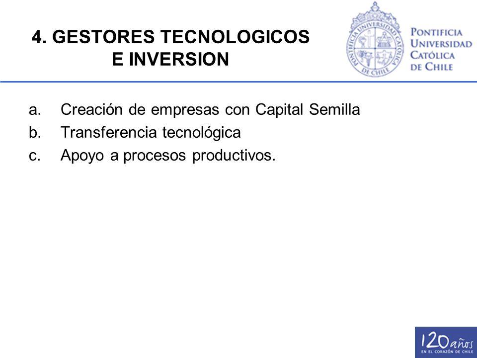 4. GESTORES TECNOLOGICOS E INVERSION