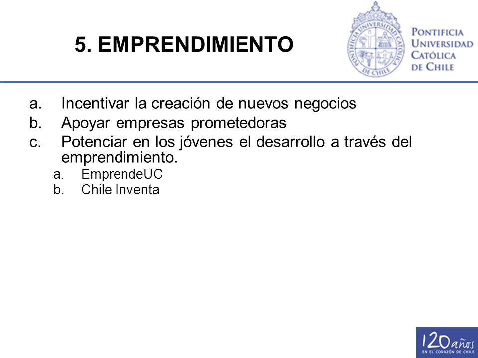 5. EMPRENDIMIENTO Incentivar la creación de nuevos negocios