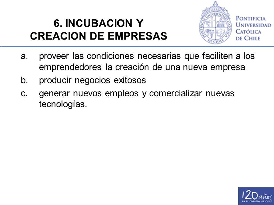 6. INCUBACION Y CREACION DE EMPRESAS