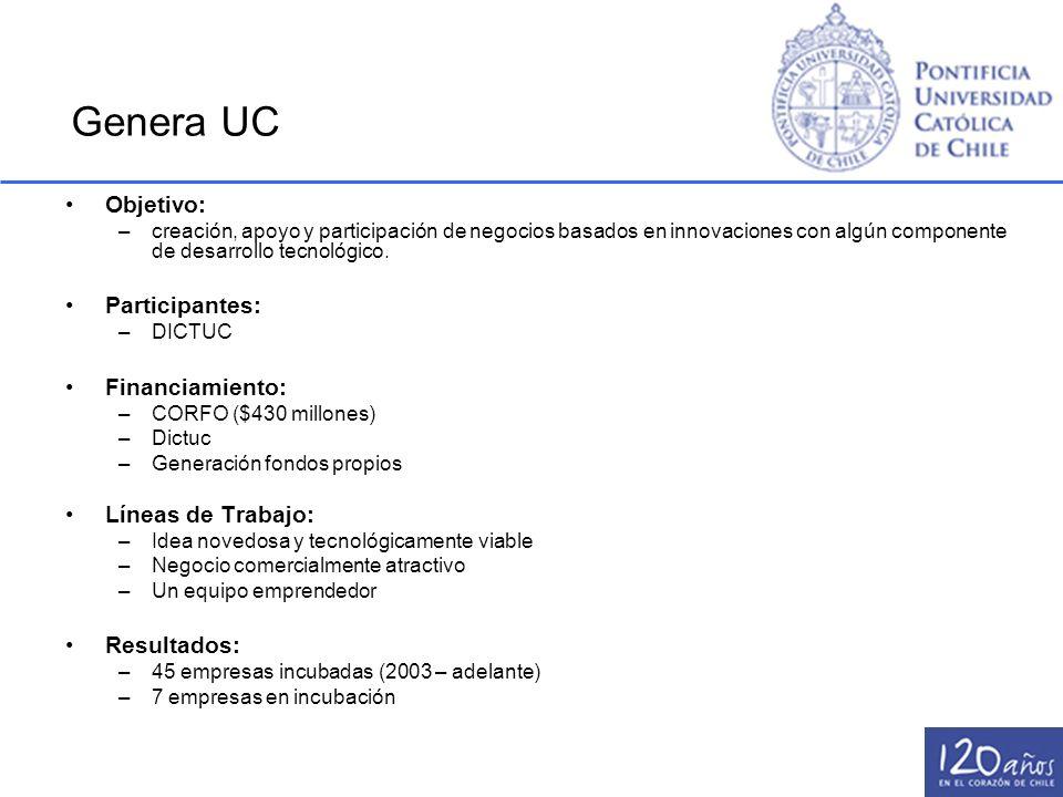 Genera UC Objetivo: Participantes: Financiamiento: Líneas de Trabajo: