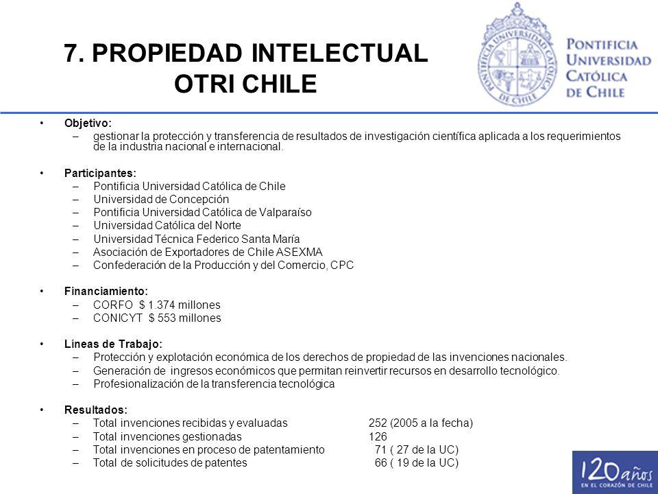 7. PROPIEDAD INTELECTUAL OTRI CHILE