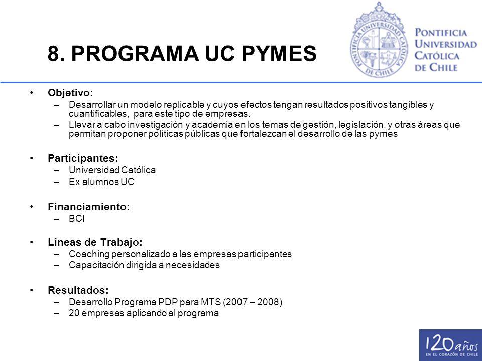 8. PROGRAMA UC PYMES Objetivo: Participantes: Financiamiento: