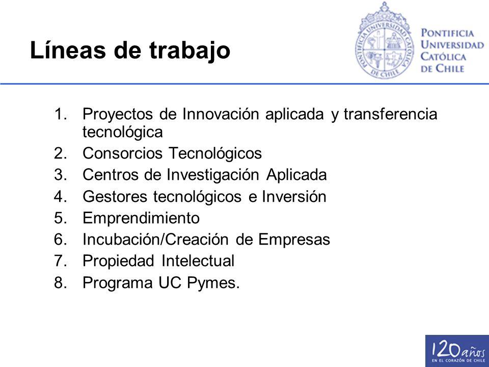 Líneas de trabajo Proyectos de Innovación aplicada y transferencia tecnológica. Consorcios Tecnológicos.
