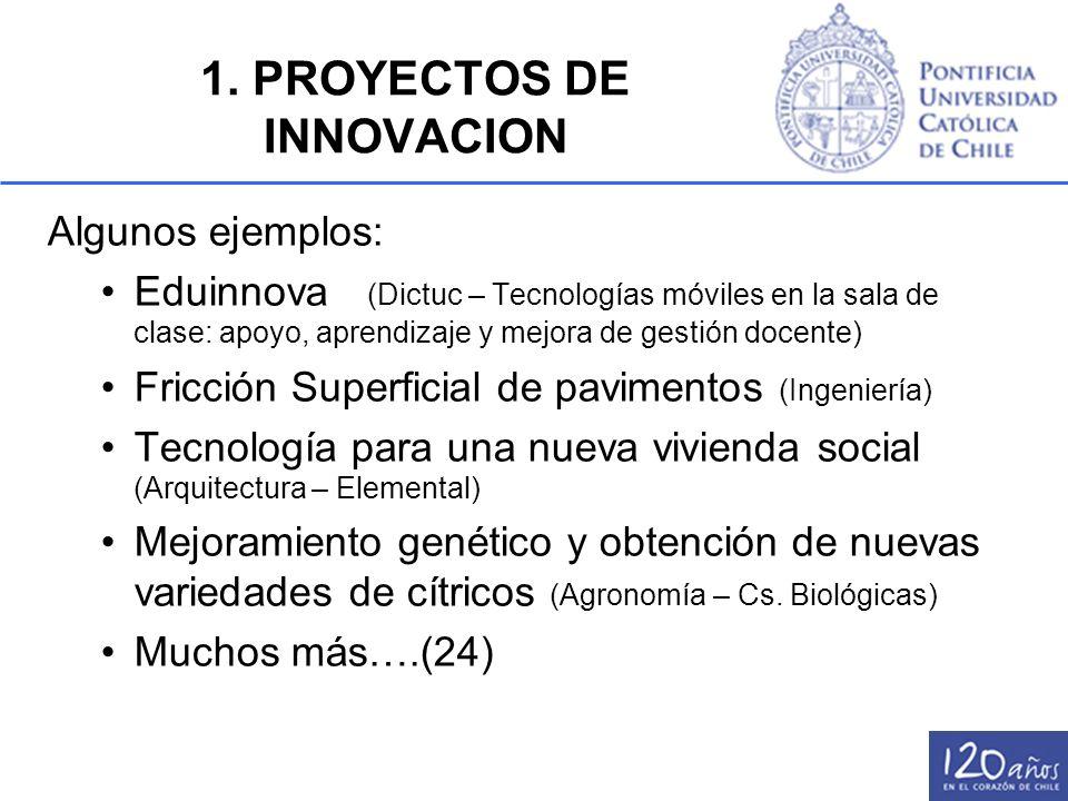 1. PROYECTOS DE INNOVACION