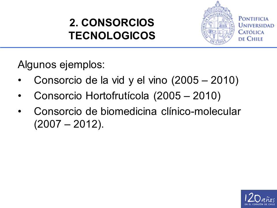 2. CONSORCIOS TECNOLOGICOS
