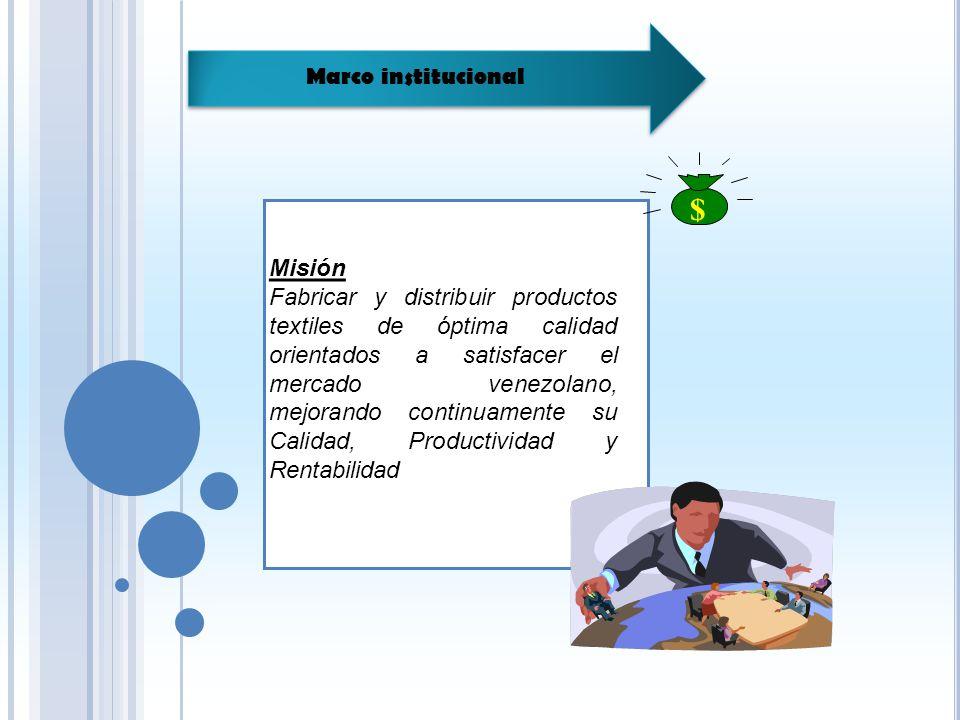 $ Marco institucional Misión