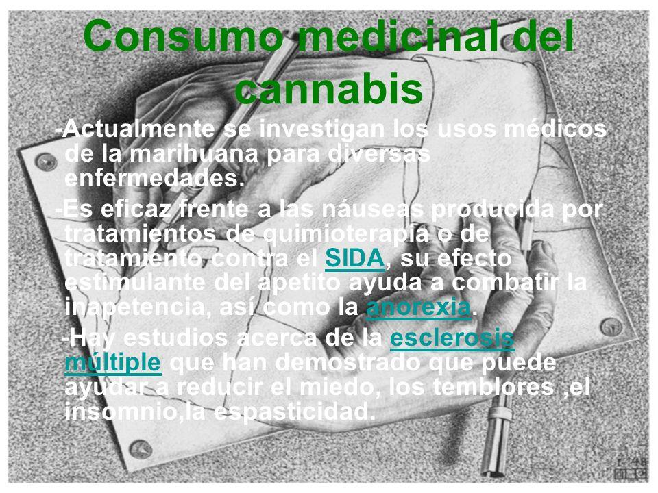 Consumo medicinal del cannabis