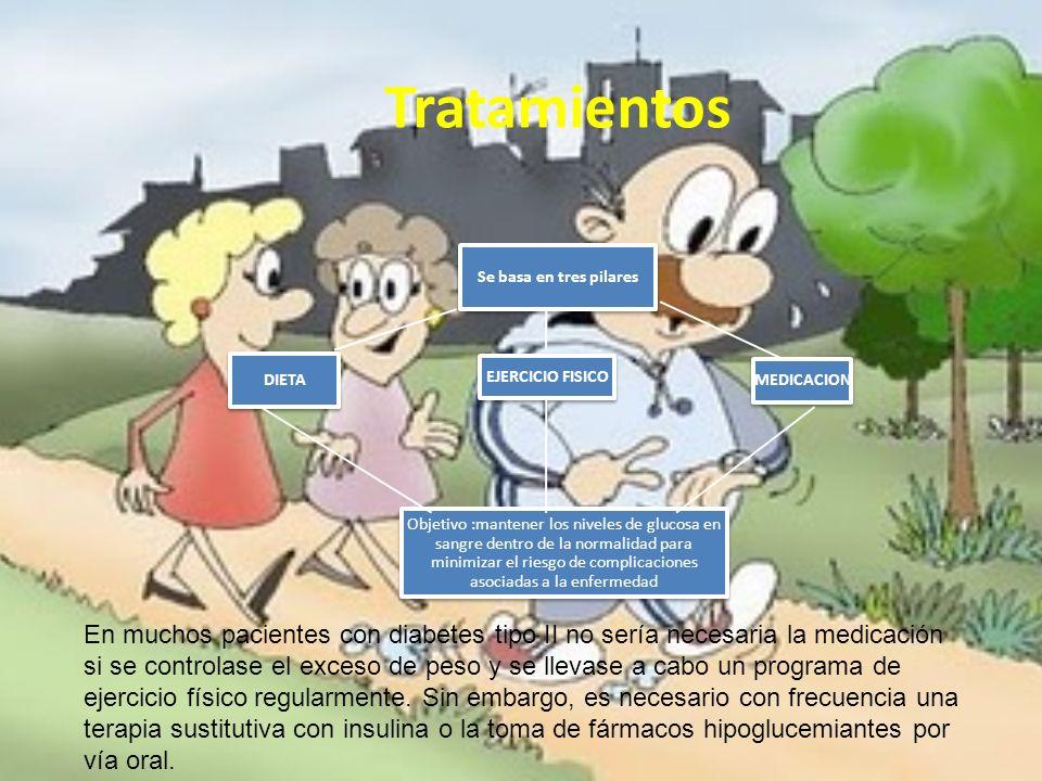 Tratamientos Se basa en tres pilares. DIETA. EJERCICIO FISICO. MEDICACION.
