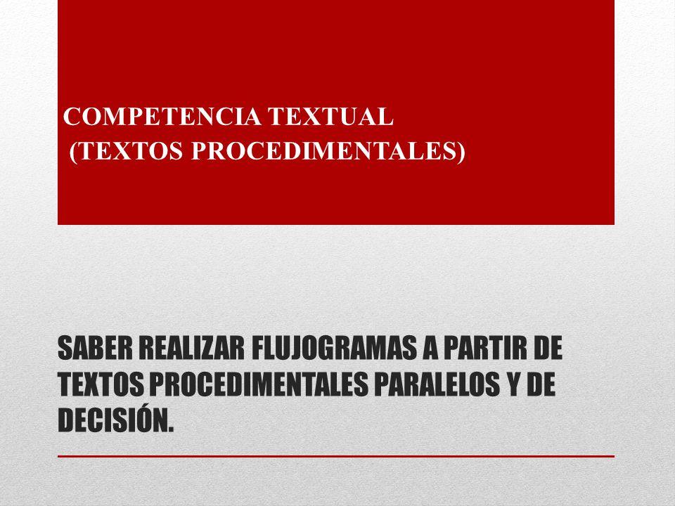 COMPETENCIA TEXTUAL (TEXTOS PROCEDIMENTALES)