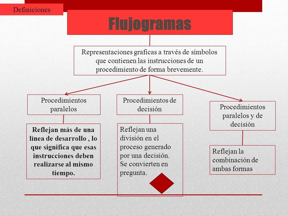 Flujogramas Definiciones