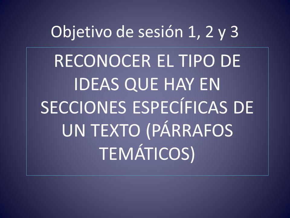 Objetivo de sesión 1, 2 y 3 RECONOCER EL TIPO DE IDEAS QUE HAY EN SECCIONES ESPECÍFICAS DE UN TEXTO (PÁRRAFOS TEMÁTICOS)