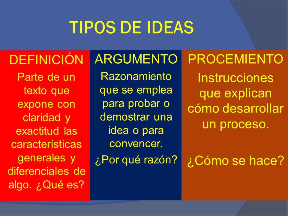 Instrucciones que explican cómo desarrollar un proceso.