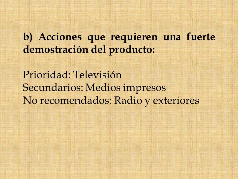 b) Acciones que requieren una fuerte demostración del producto: