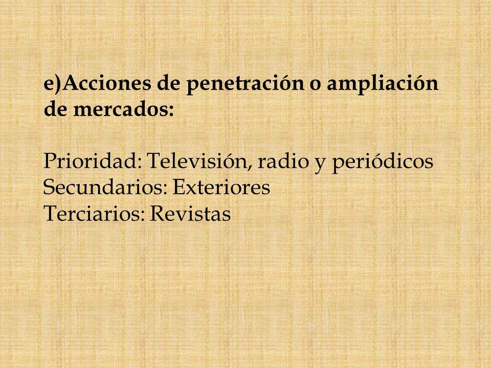 e)Acciones de penetración o ampliación de mercados:
