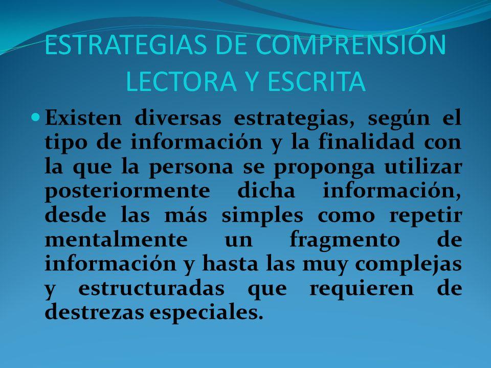 ESTRATEGIAS DE COMPRENSIÓN LECTORA Y ESCRITA