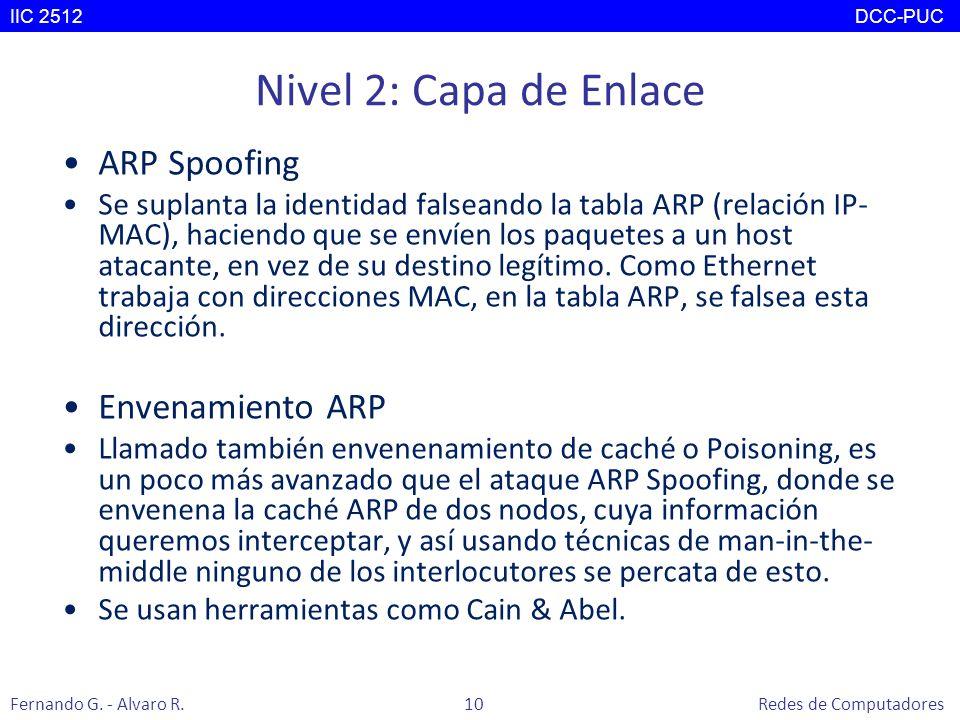 Nivel 2: Capa de Enlace ARP Spoofing Envenamiento ARP