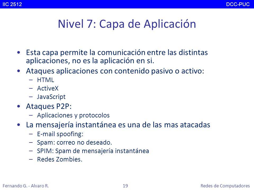 Nivel 7: Capa de Aplicación