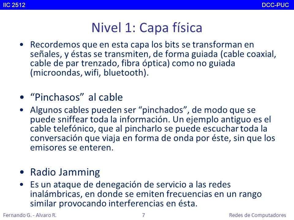 Nivel 1: Capa física Pinchasos al cable Radio Jamming