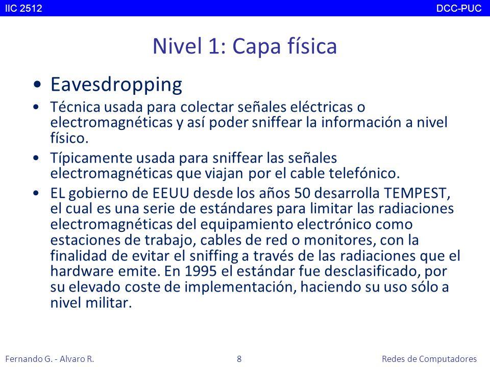 Nivel 1: Capa física Eavesdropping
