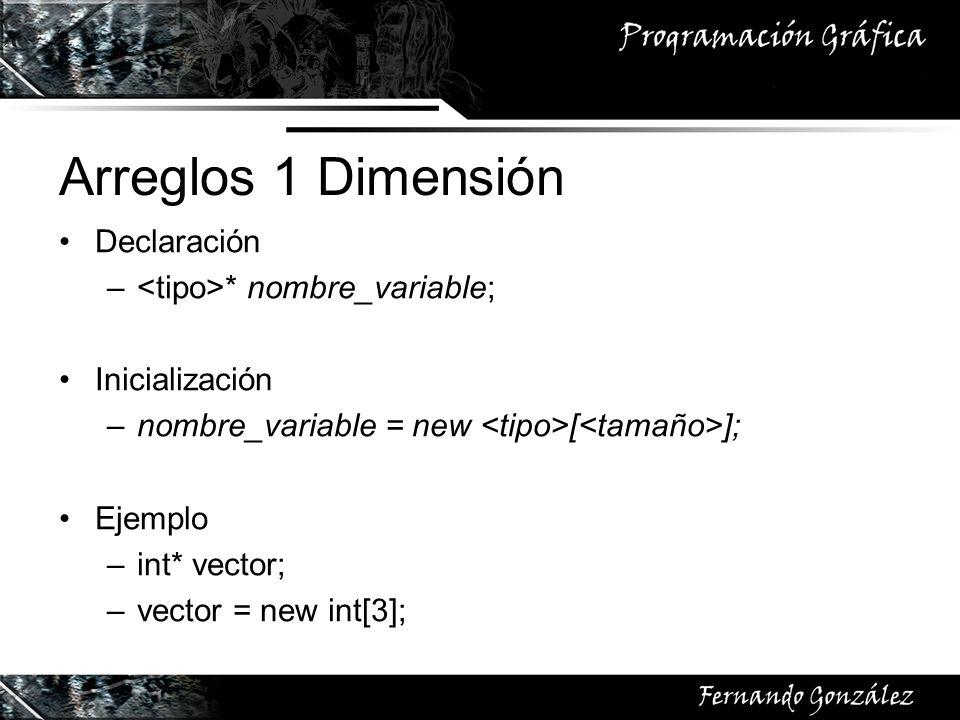 Arreglos 1 Dimensión Declaración <tipo>* nombre_variable;