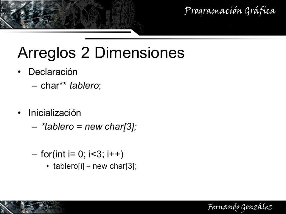 Arreglos 2 Dimensiones Declaración char** tablero; Inicialización
