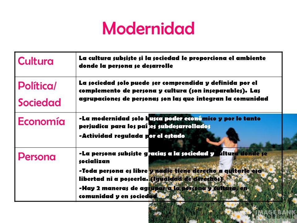Modernidad Cultura Política/ Sociedad Economía Persona