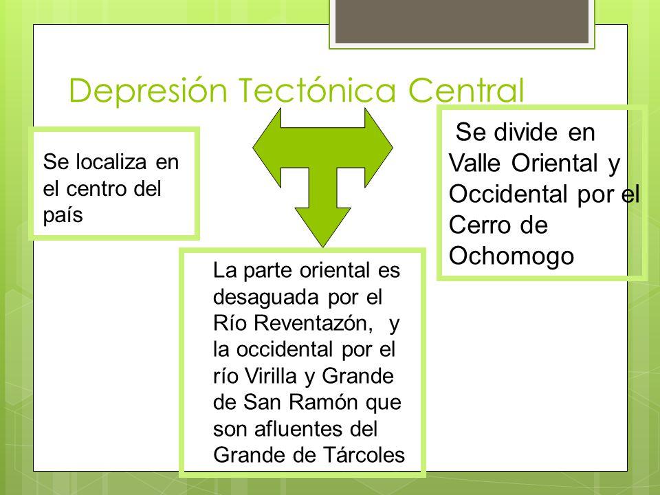Depresión Tectónica Central