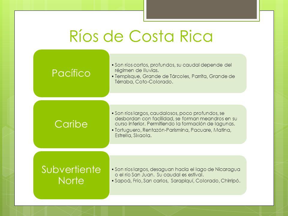 Ríos de Costa Rica Pacífico