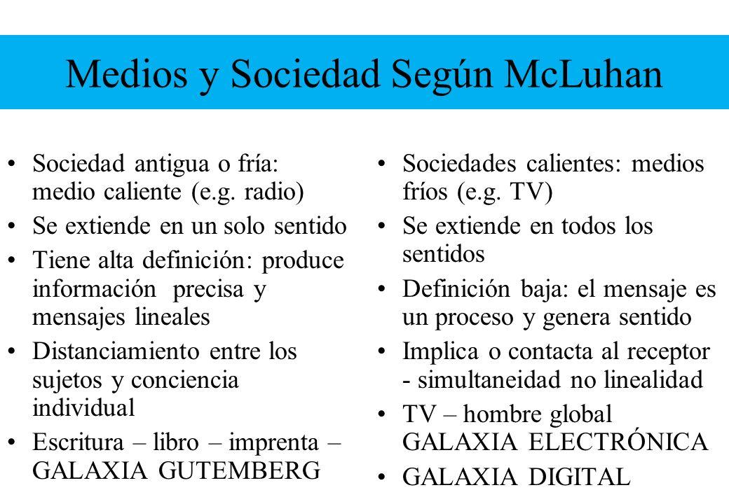 Medios y Sociedad Según McLuhan