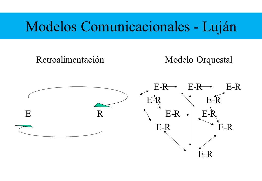 Modelos Comunicacionales - Luján
