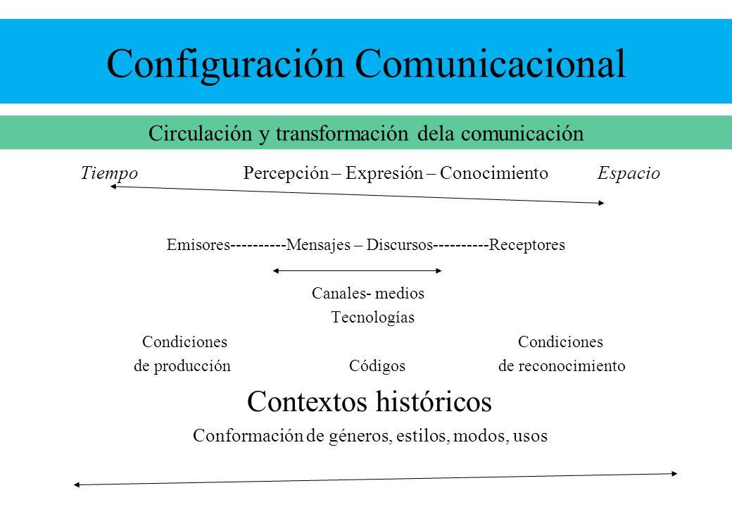Configuración Comunicacional