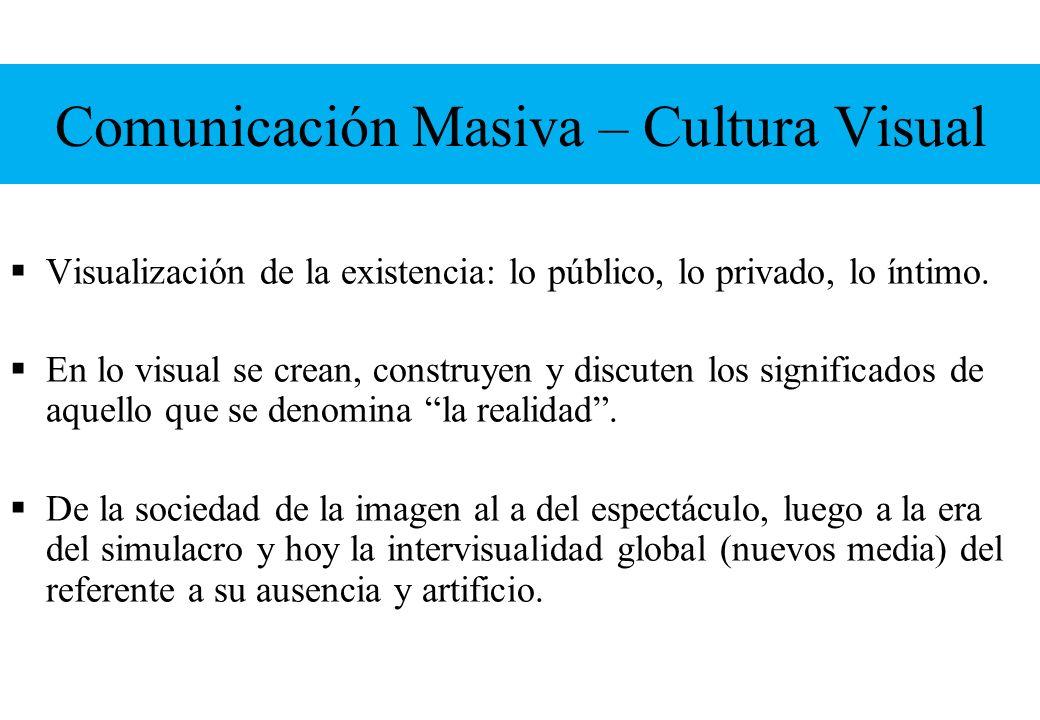 Comunicación Masiva – Cultura Visual