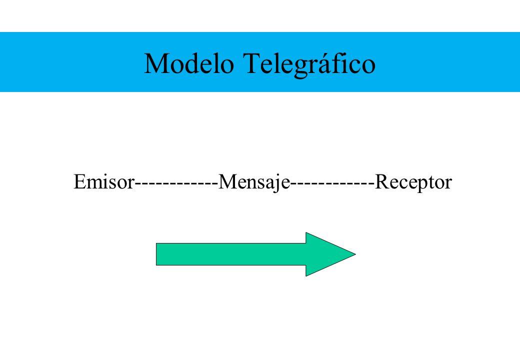 Emisor------------Mensaje------------Receptor
