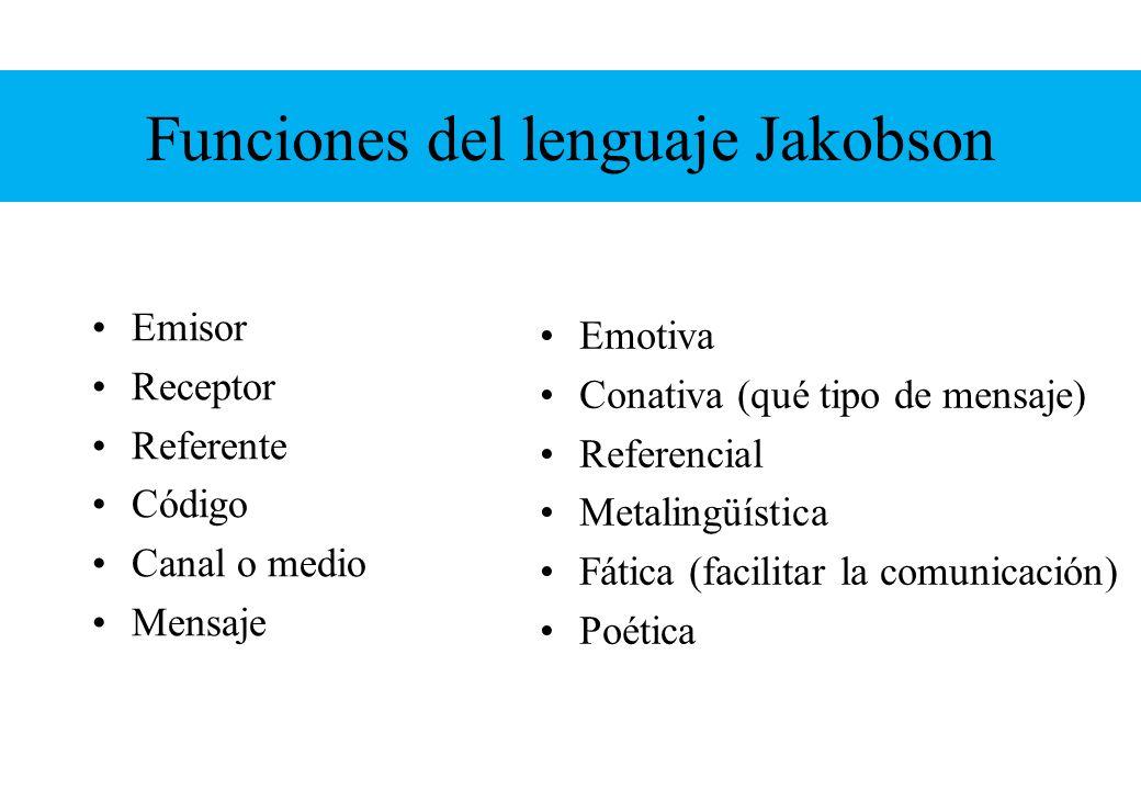Funciones del lenguaje Jakobson