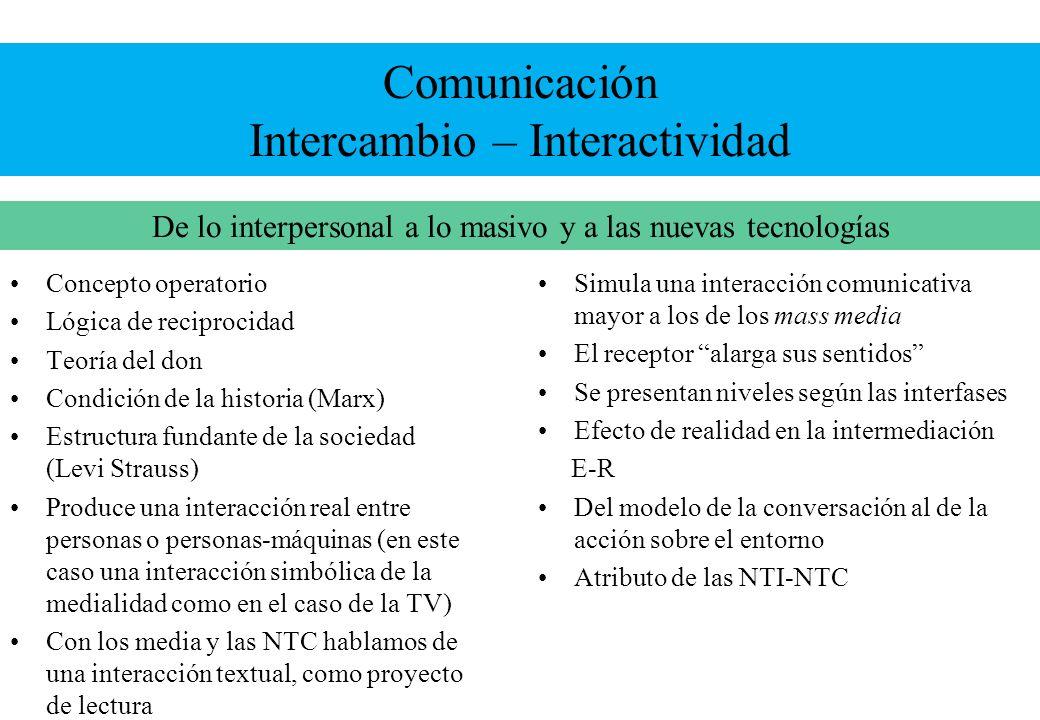 Comunicación Intercambio – Interactividad