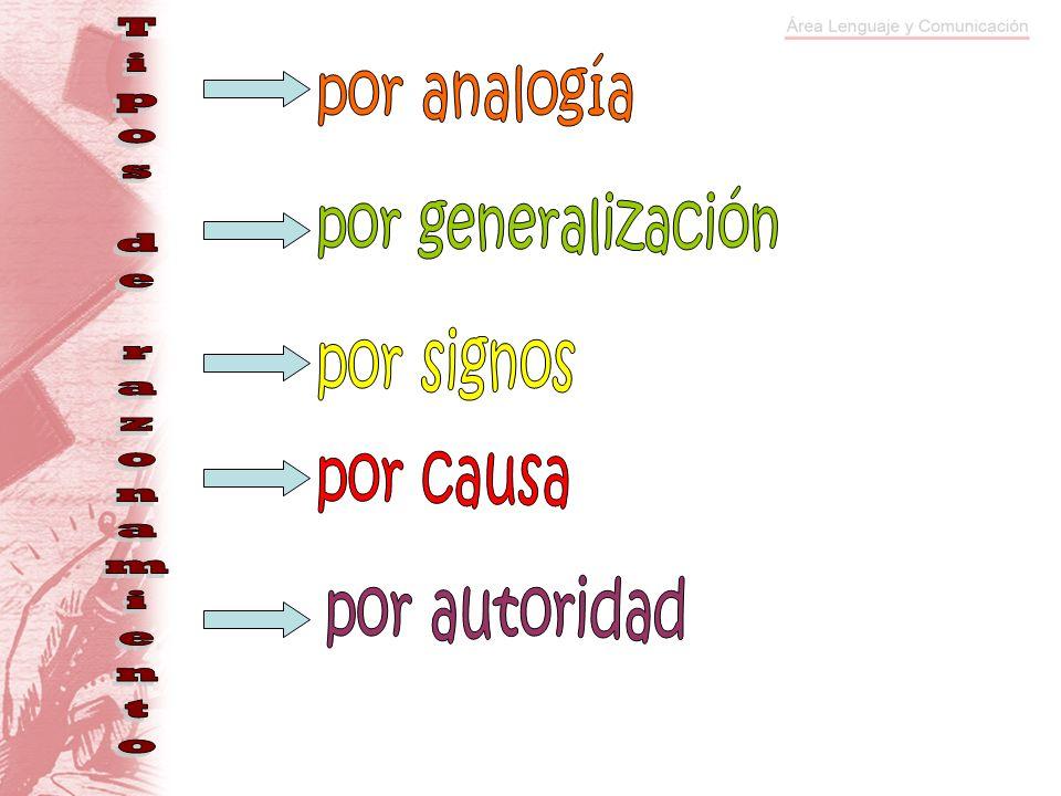 por analogía por generalización por signos Tipos de razonamiento por causa por autoridad