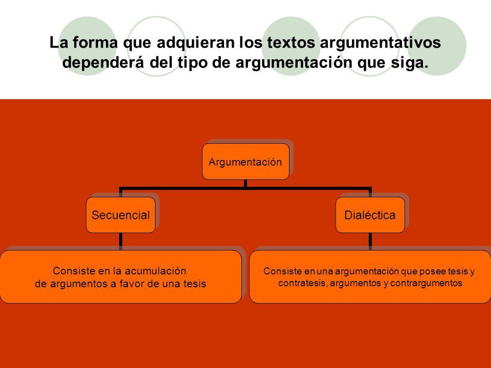 La forma que adquieran los textos argumentativos dependerá del tipo de argumentación que siga.