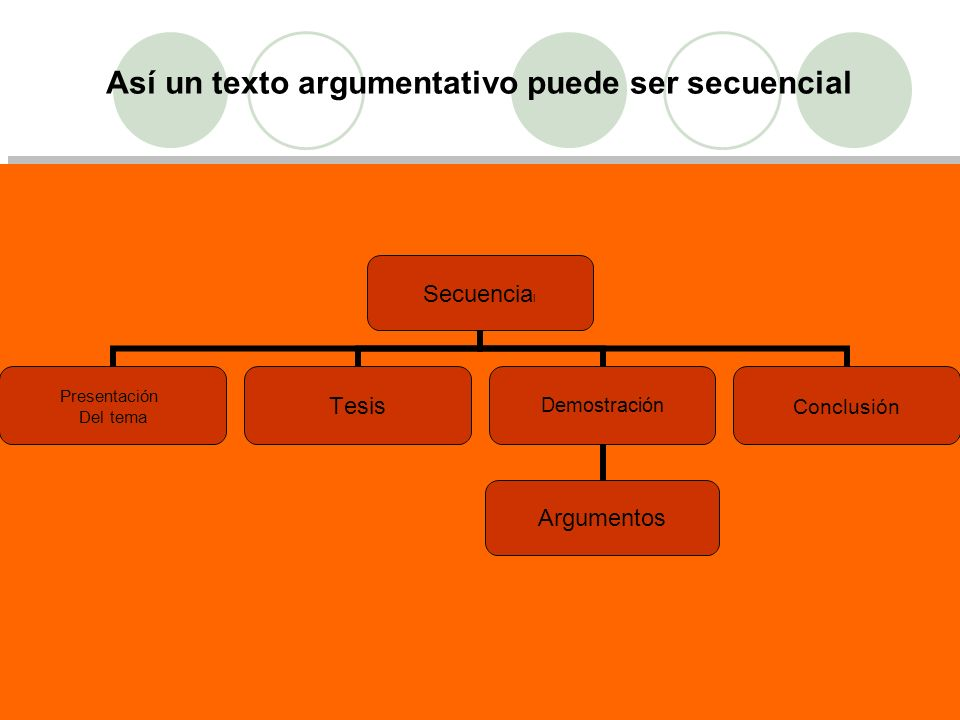 Así un texto argumentativo puede ser secuencial