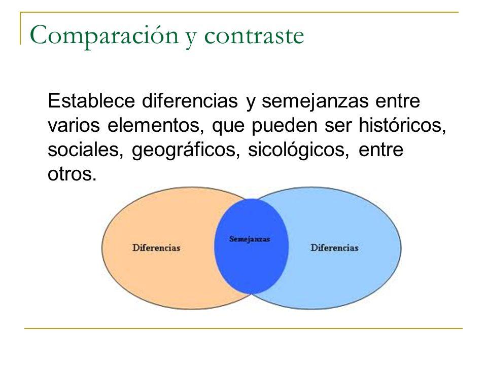 Comparación y contraste